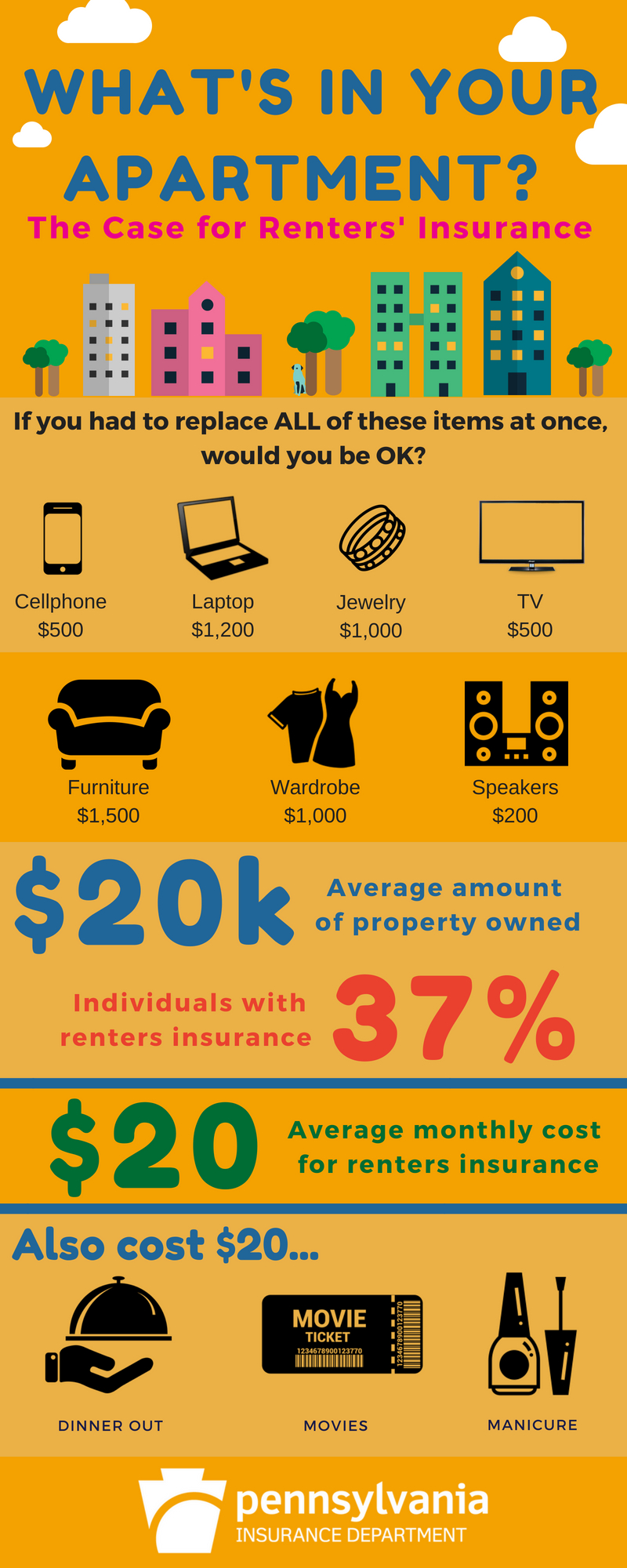 home   insurance pa gov